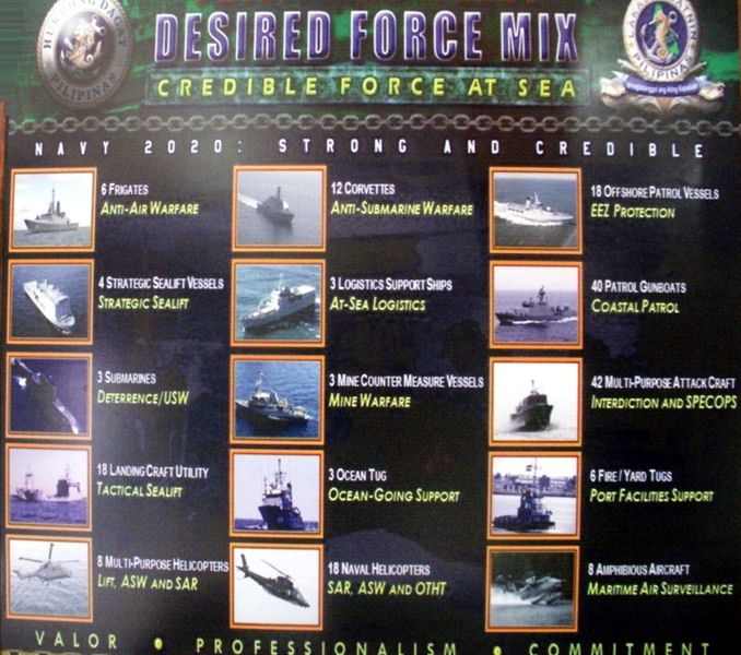 desired-force-mix